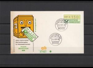 BUND 1981 ATM Brief (206643)